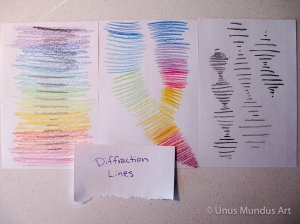 diffraction lines