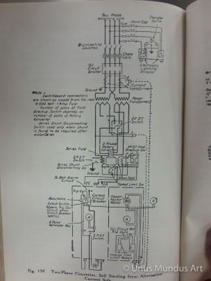 eledtric machine 1